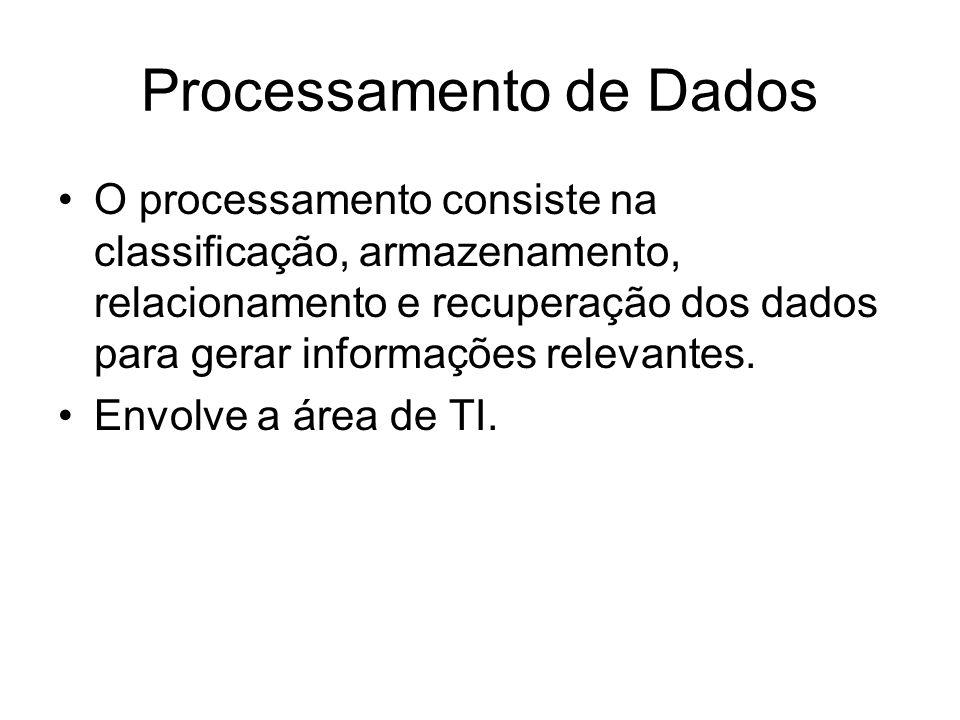 Processamento de Dados O processamento consiste na classificação, armazenamento, relacionamento e recuperação dos dados para gerar informações relevantes.