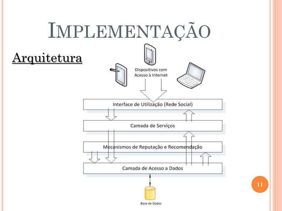 I MPLEMENTAÇÃO 11 Arquitetura Arquitetura: