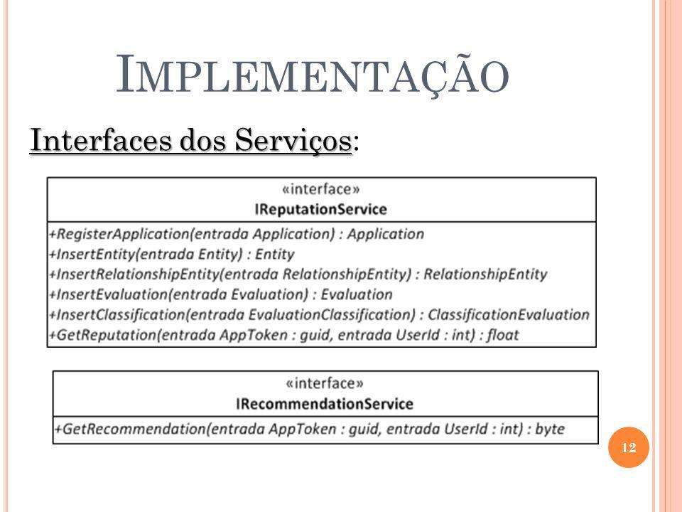 I MPLEMENTAÇÃO 12 Interfaces dos Serviços Interfaces dos Serviços: