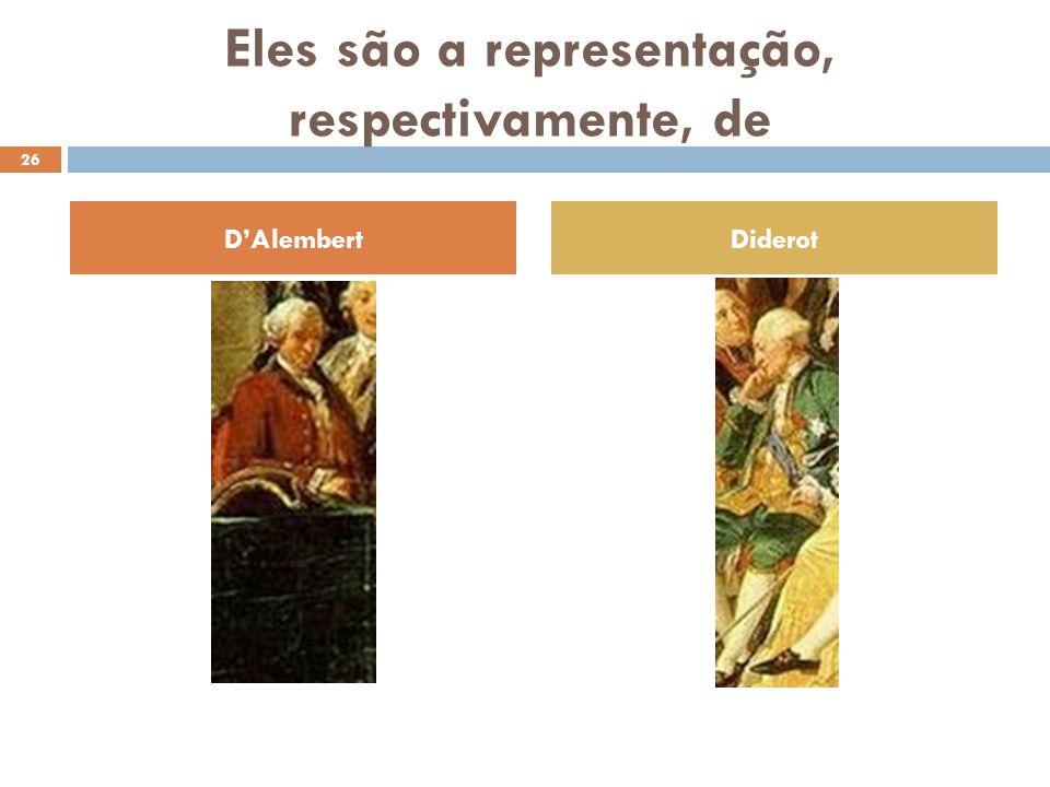 Eles são a representação, respectivamente, de 26 D'AlembertDiderot