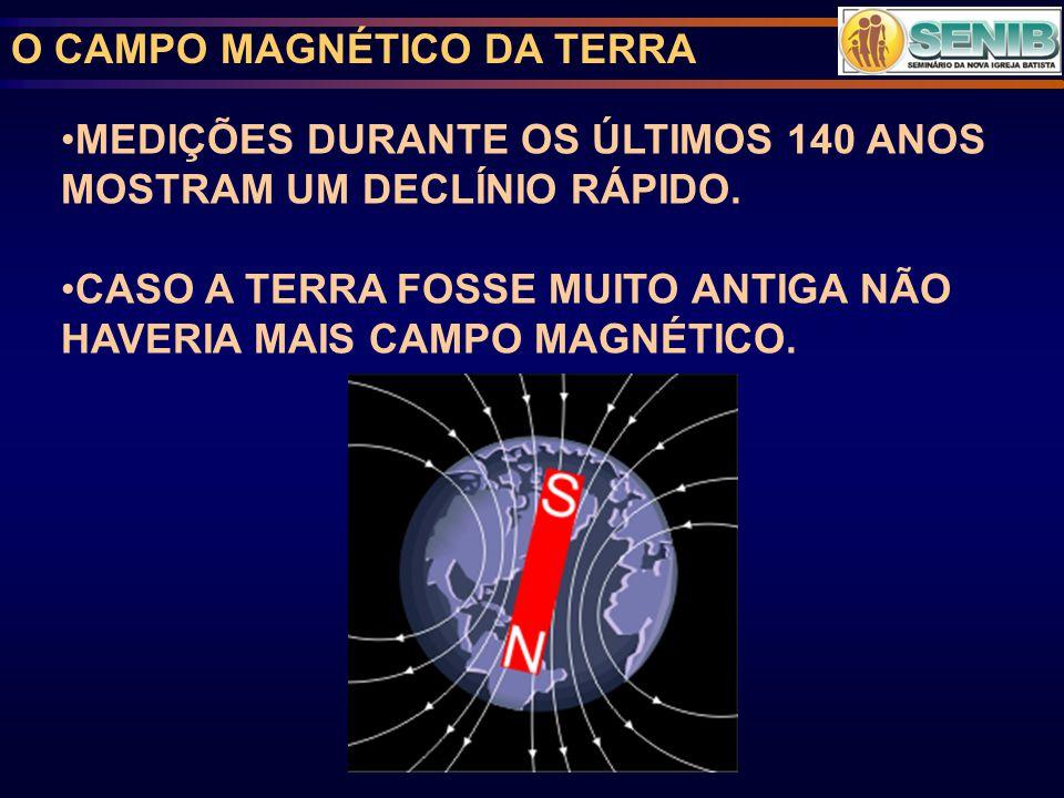 O CAMPO MAGNÉTICO DA TERRA MEDIÇÕES DURANTE OS ÚLTIMOS 140 ANOS MOSTRAM UM DECLÍNIO RÁPIDO.