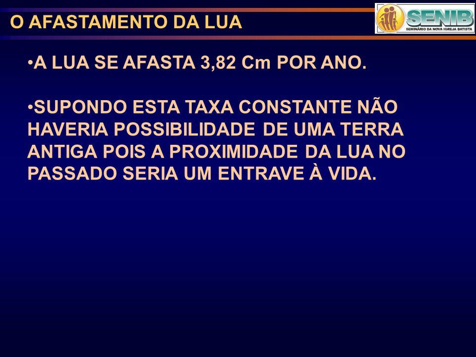 O AFASTAMENTO DA LUA A LUA SE AFASTA 3,82 Cm POR ANO.