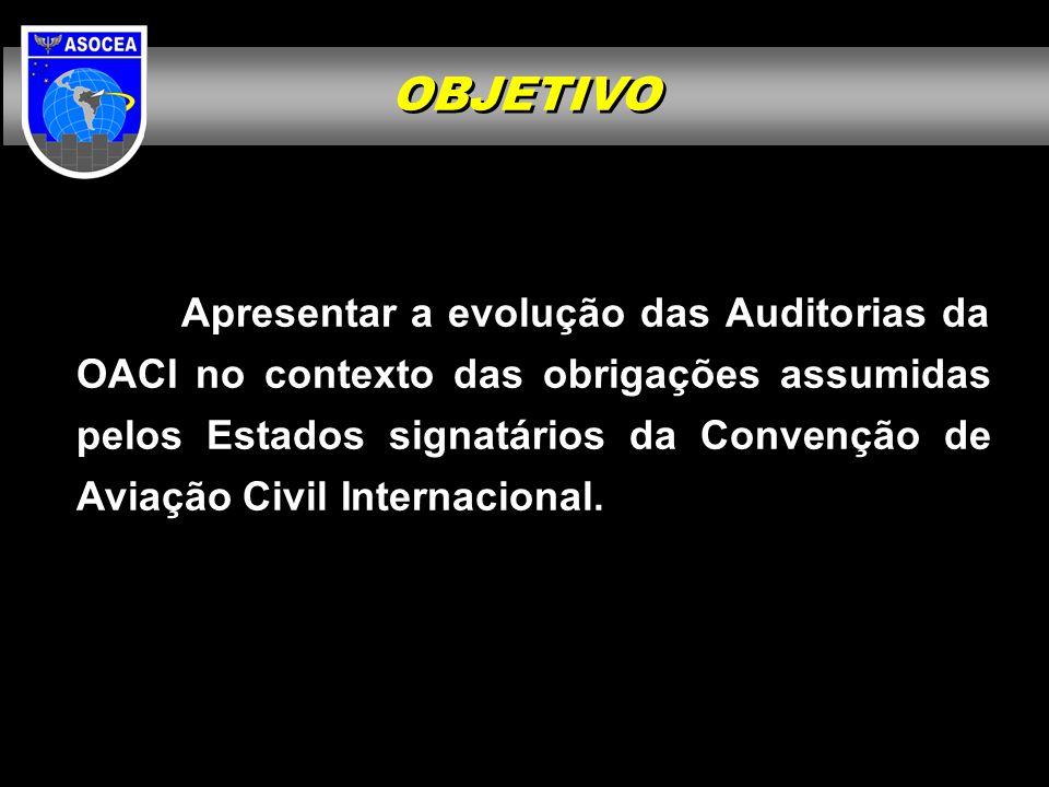 Relatório 01/CERNAI/2008, de setembro de 2008 Inspeção no DECEA Evolução do nível das deficiências na área PEL (%) RESULTADO PRELIMINAR DA AUDITORIA DA OACI NA ÁREA DO DECEA E ASOCEA PEL – 0% AUDITORIAS DA ICAO