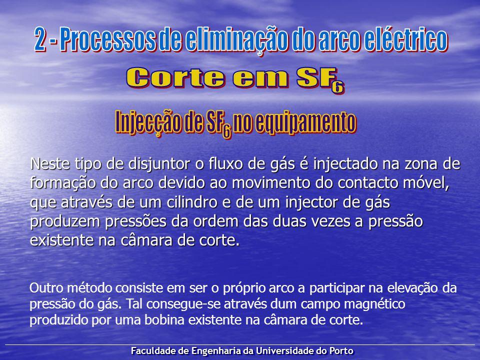 Faculdade de Engenharia da Universidade do Porto Neste tipo de disjuntor o fluxo de gás é injectado na zona de formação do arco devido ao movimento do