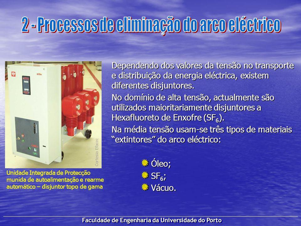 Faculdade de Engenharia da Universidade do Porto Com o progressivo aumento do fluxo nas redes de transmissão e distribuição, as tensão acompanharam a evolução.