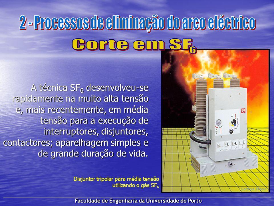 Faculdade de Engenharia da Universidade do Porto Cortesia Efacec A técnica SF 6 desenvolveu-se rapidamente na muito alta tensão e, mais recentemente,