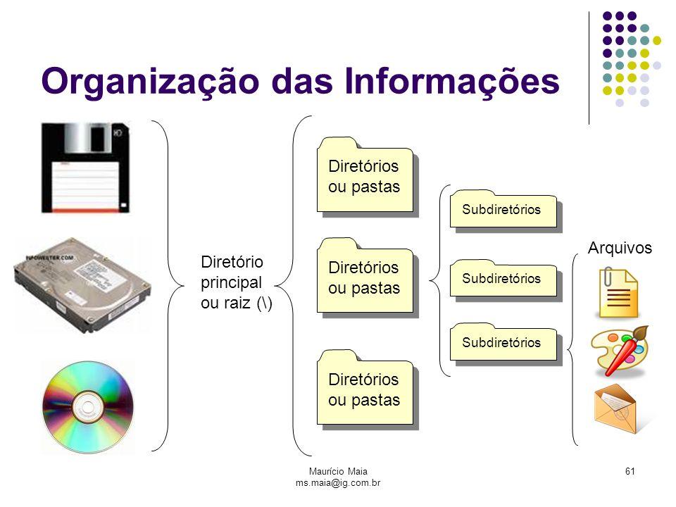 Maurício Maia ms.maia@ig.com.br 61 Organização das Informações Diretório principal ou raiz (\) Diretórios ou pastas Subdiretórios Arquivos