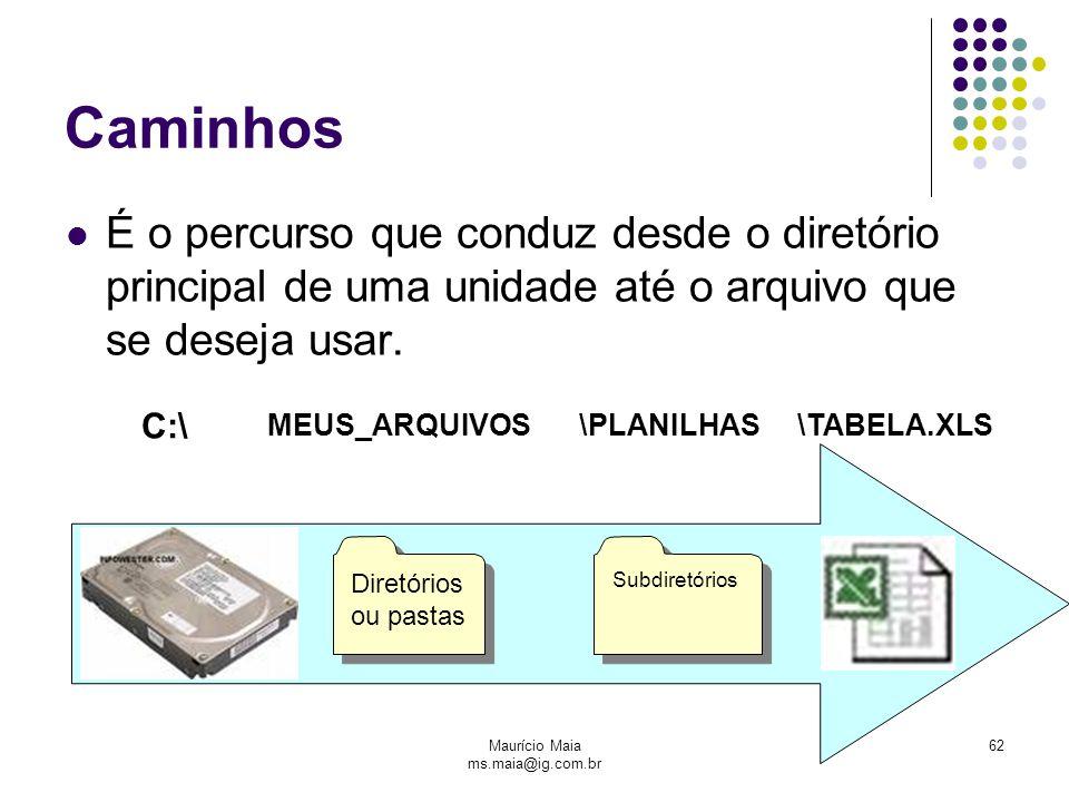 Maurício Maia ms.maia@ig.com.br 62 Caminhos É o percurso que conduz desde o diretório principal de uma unidade até o arquivo que se deseja usar. C:\ D