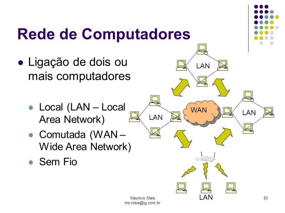 Maurício Maia ms.maia@ig.com.br 63 Rede de Computadores Ligação de dois ou mais computadores Local (LAN – Local Area Network) Comutada (WAN – Wide Area Network) Sem Fio LAN WAN