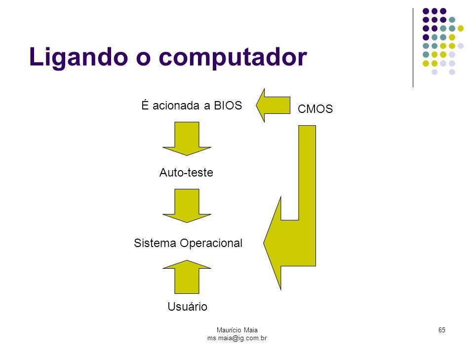 Maurício Maia ms.maia@ig.com.br 65 Ligando o computador É acionada a BIOS Auto-teste CMOS Sistema Operacional Usuário
