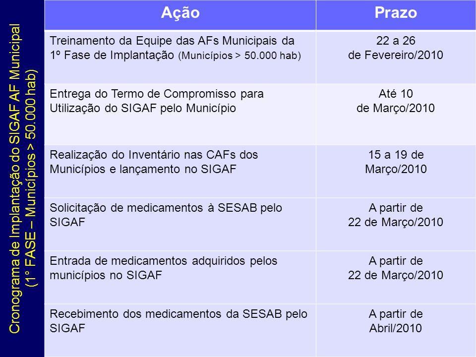 Cronograma de Implantação do SIGAF AF Municipal (1° FASE – Municípios > 50.000 hab) AçãoPrazo Treinamento da Equipe das AFs Municipais da 1º Fase de I