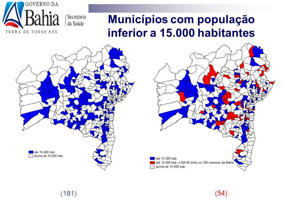 Municípios com população inferior a 15.000 habitantes (181) (54)
