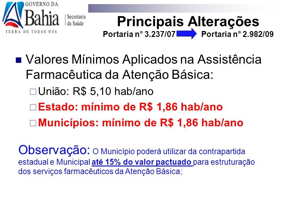 Valores Mínimos Aplicados na Assistência Farmacêutica da Atenção Básica:  União: R$ 5,10 hab/ano  Estado: mínimo de R$ 1,86 hab/ano  Municípios: mí