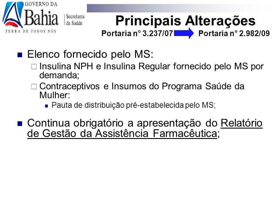 Elenco fornecido pelo MS:  Insulina NPH e Insulina Regular fornecido pelo MS por demanda;  Contraceptivos e Insumos do Programa Saúde da Mulher: Pau