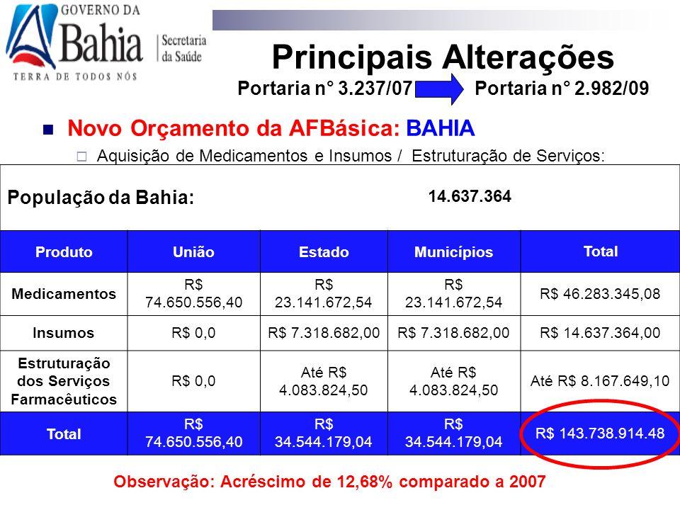 Novo Orçamento da AFBásica: BAHIA  Aquisição de Medicamentos e Insumos / Estruturação de Serviços: População da Bahia: 14.637.364 ProdutoUniãoEstadoM