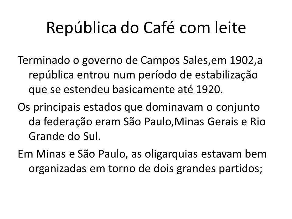 República do Café com leite Terminado o governo de Campos Sales,em 1902,a república entrou num período de estabilização que se estendeu basicamente at