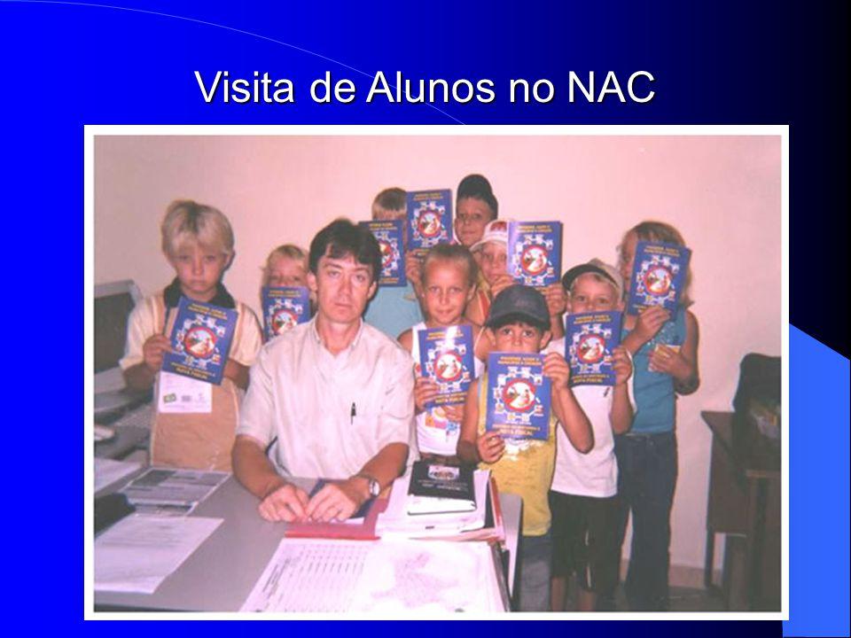 Visita de Alunos no NAC