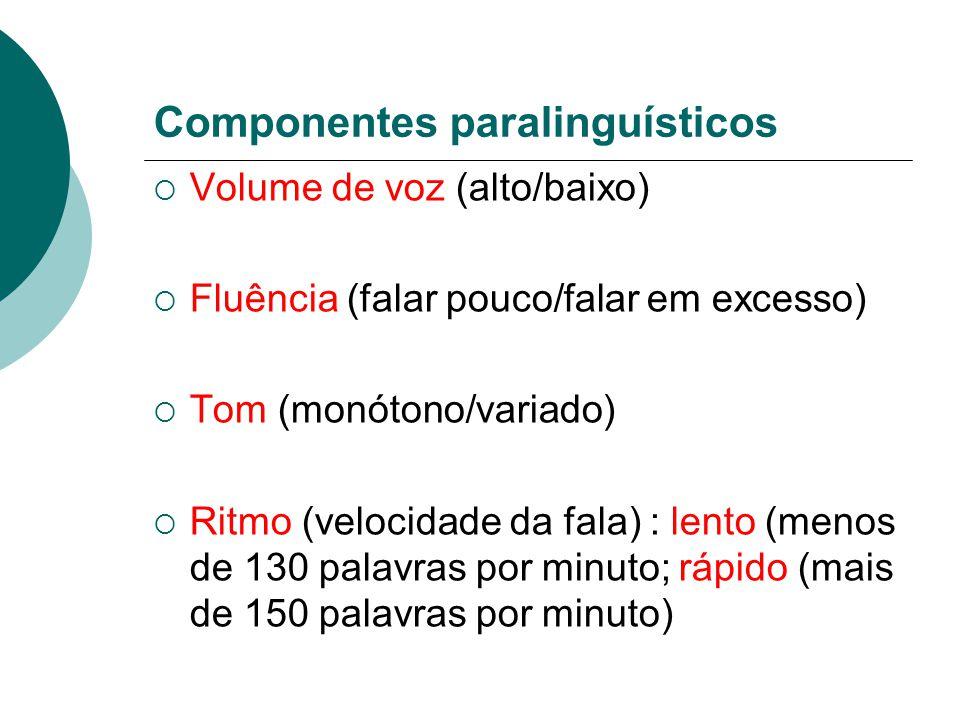 Componentes paralinguísticos  Pronúncia (clara/confusa)  Articulação (pronúncia nítida das consoantes e das vogais)  Dicção (pronúncia de cada sílaba com clareza e precisão).