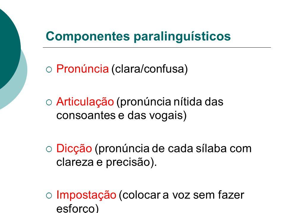 Componentes paralinguísticos  Entonação: é a modulação da voz que sobe ou desce Ex: Oh.