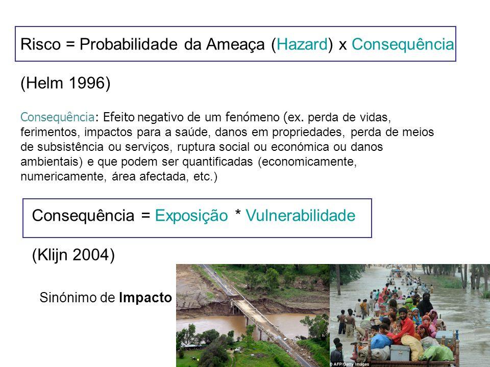 Risco = Probabilidade da Ameaça (Hazard) x Consequência (Helm 1996) Consequência: Efeito negativo de um fenómeno (ex. perda de vidas, ferimentos, impa