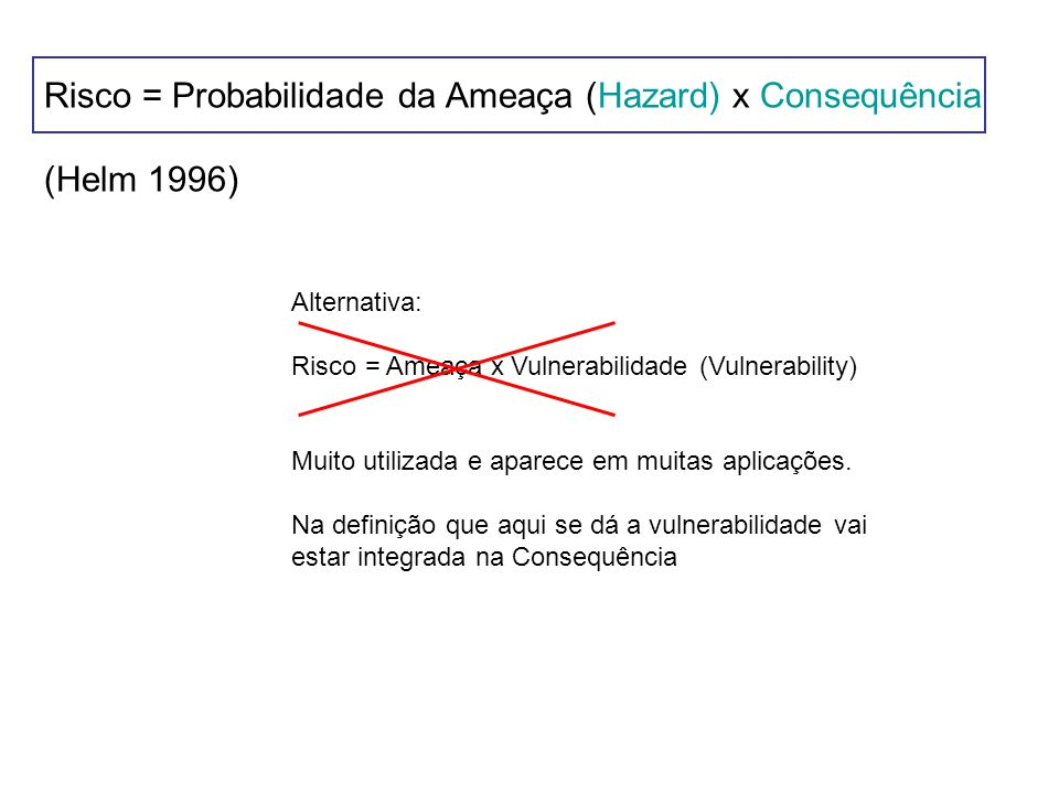 Risco = Probabilidade da Ameaça (Hazard) x Consequência (Helm 1996) Alternativa: Risco = Ameaça x Vulnerabilidade (Vulnerability) Muito utilizada e ap