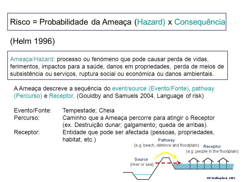 Mitigação Diminuição ou limitação dos impactos adversos das ameaças e dos desastres relacionados.