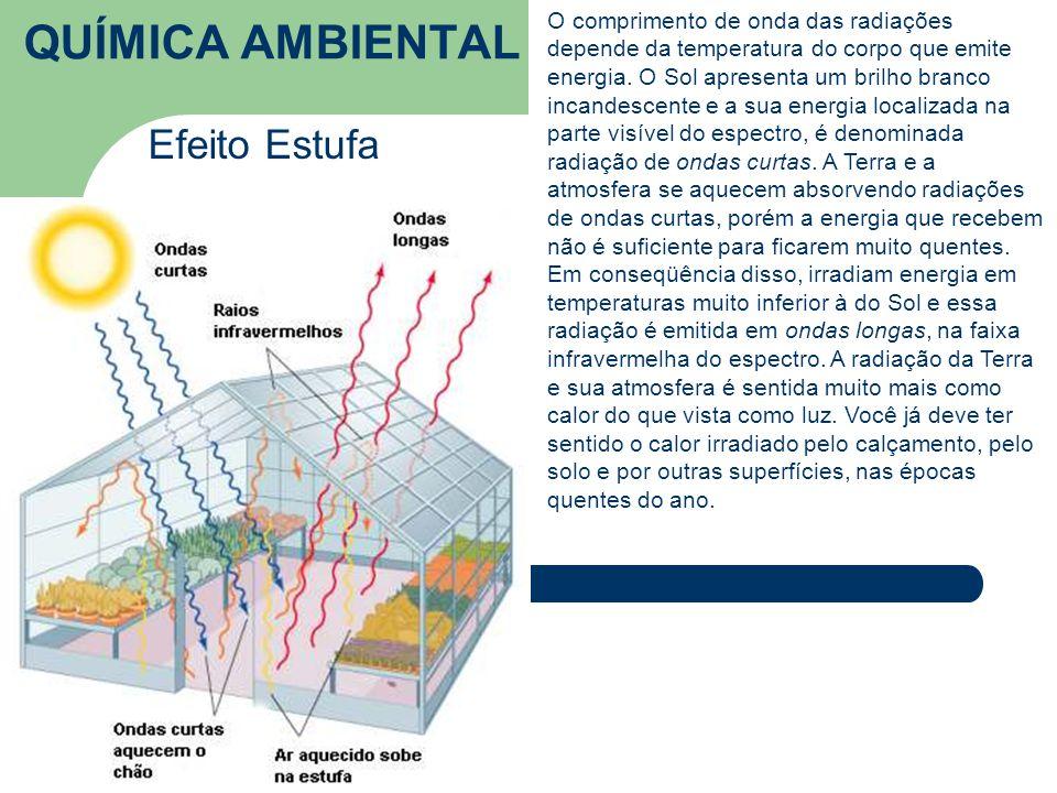 QUÍMICA AMBIENTAL Efeito Estufa O comprimento de onda das radiações depende da temperatura do corpo que emite energia.