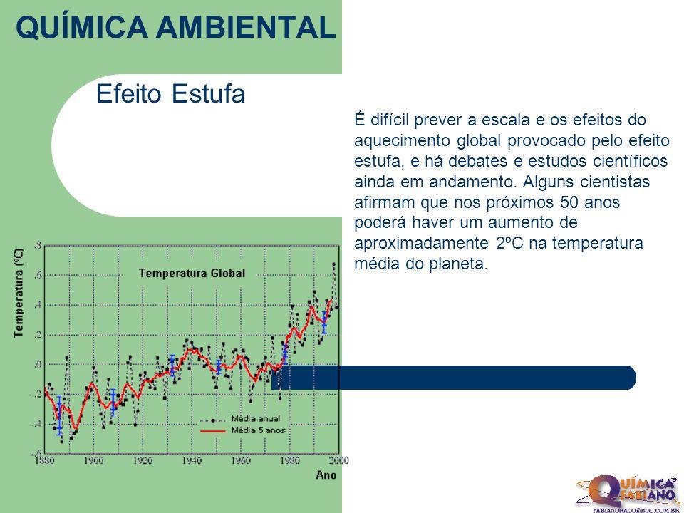 QUÍMICA AMBIENTAL Efeito Estufa É difícil prever a escala e os efeitos do aquecimento global provocado pelo efeito estufa, e há debates e estudos científicos ainda em andamento.