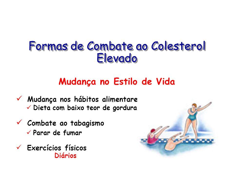 Formas de Combate ao Colesterol Elevado Mudança nos hábitos alimentares Dieta com baixo teor de gorduras Combate ao tabagismo Parar de fumar Exercícios físicos Diários Mudança no Estilo de Vida