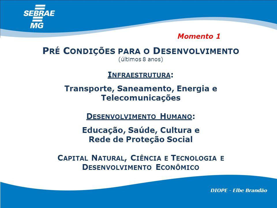O BRIGADA elbe.brandao@sebraemg.com.br DIOPE - Elbe Brandão