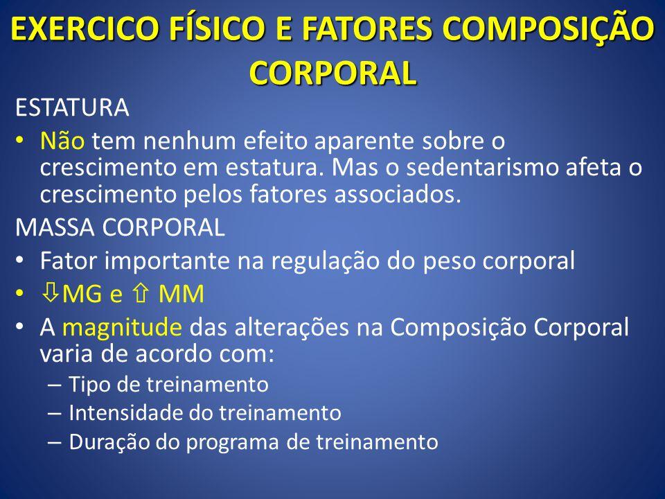EXERCICO FÍSICO E FATORES COMPOSIÇÃO CORPORAL ESTATURA Não tem nenhum efeito aparente sobre o crescimento em estatura.