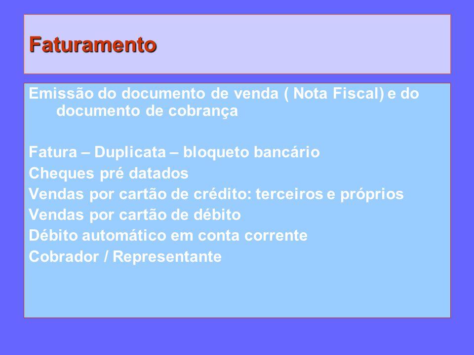 Faturamento Emissão do documento de venda ( Nota Fiscal) e do documento de cobrança Fatura – Duplicata – bloqueto bancário Cheques pré datados Vendas