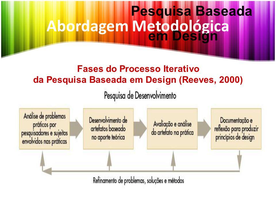 Abordagem Metodológica Pesquisa Baseada em Design Fases do Processo Iterativo da Pesquisa Baseada em Design (Reeves, 2000)