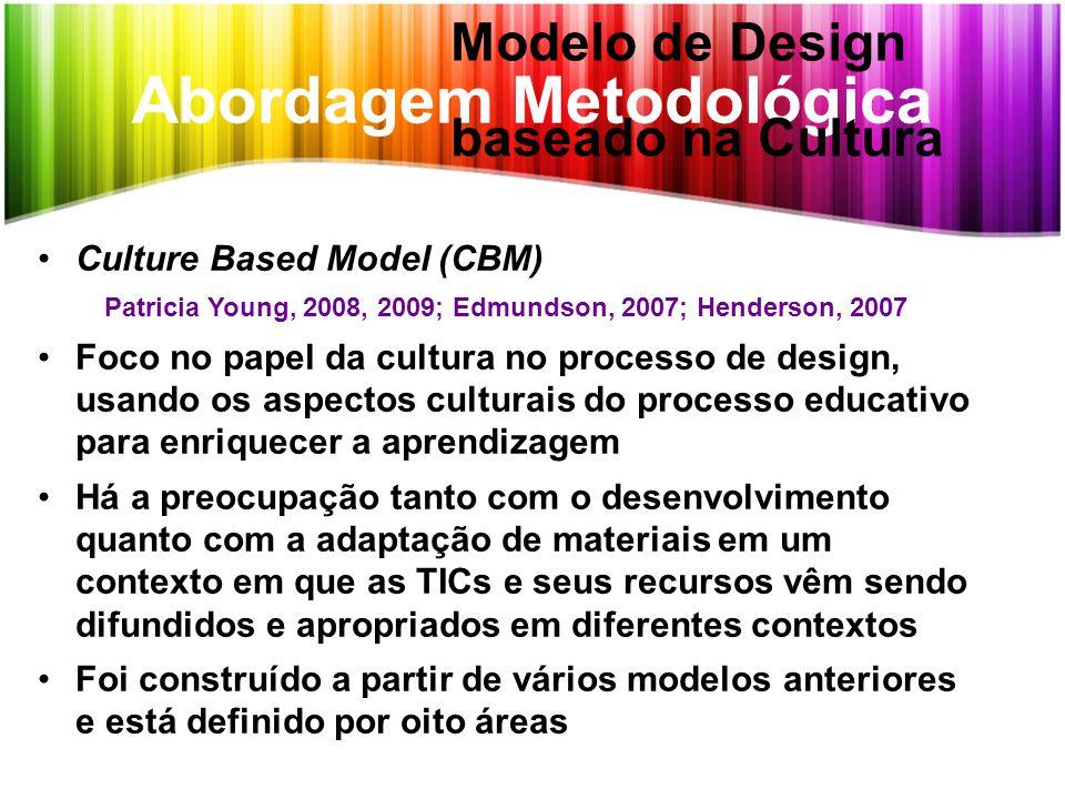 Abordagem Metodológica Culture Based Model (CBM) Patricia Young, 2008, 2009; Edmundson, 2007; Henderson, 2007 Foco no papel da cultura no processo de