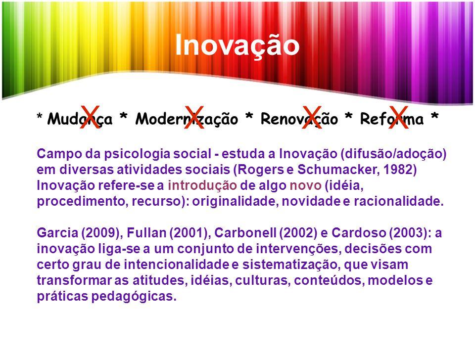 Inovação * Mudança * Modernização * Renovação * Reforma * Campo da psicologia social - estuda a Inovação (difusão/adoção) em diversas atividades socia
