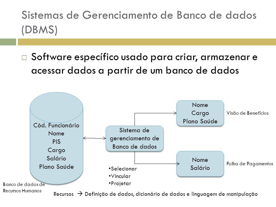 Sistemas de Gerenciamento de Banco de dados (DBMS)  Software específico usado para criar, armazenar e acessar dados a partir de um banco de dados Cód