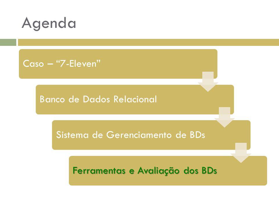 """Agenda Caso – """"7-Eleven""""Banco de Dados RelacionalSistema de Gerenciamento de BDs Ferramentas e Avaliação dos BDs"""