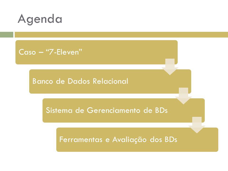 Agenda Caso – 7-Eleven Banco de Dados RelacionalSistema de Gerenciamento de BDsFerramentas e Avaliação dos BDs