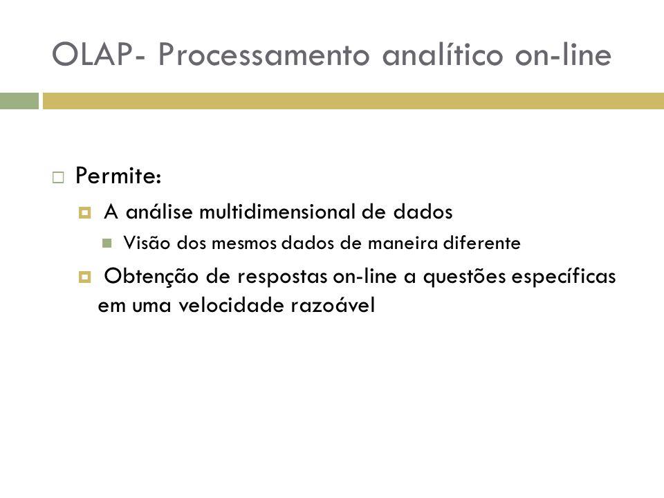OLAP- Processamento analítico on-line  Permite:  A análise multidimensional de dados Visão dos mesmos dados de maneira diferente  Obtenção de respo
