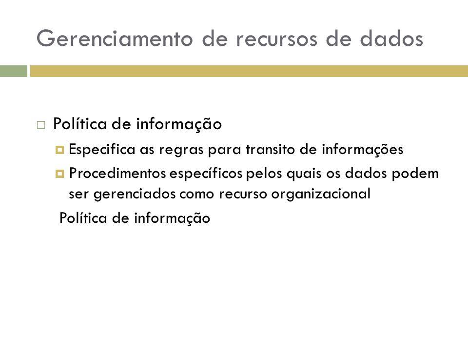 Gerenciamento de recursos de dados  Política de informação  Especifica as regras para transito de informações  Procedimentos específicos pelos quai
