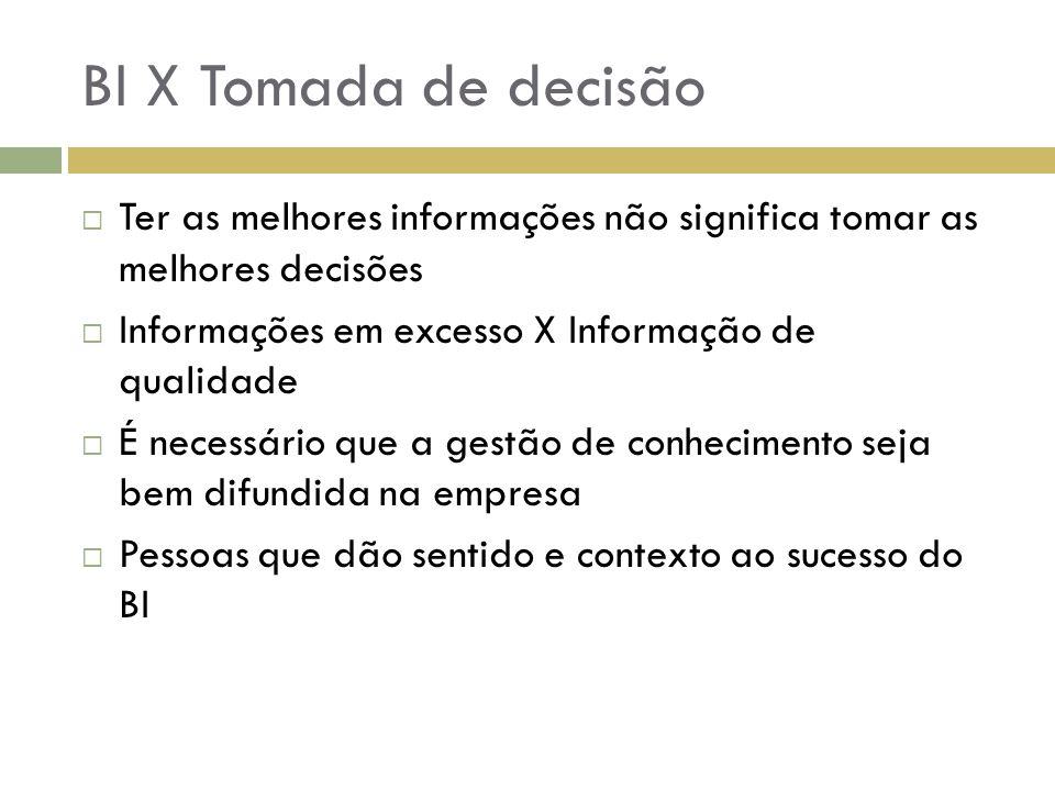 BI X Tomada de decisão  Ter as melhores informações não significa tomar as melhores decisões  Informações em excesso X Informação de qualidade  É n