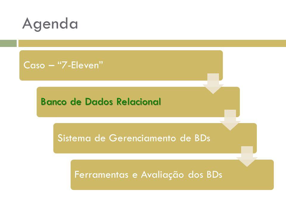 Agenda Caso – 7-Eleven Banco de Dados RelacionalSistema de Gerenciamento de BDs Ferramentas e Avaliação dos BDs