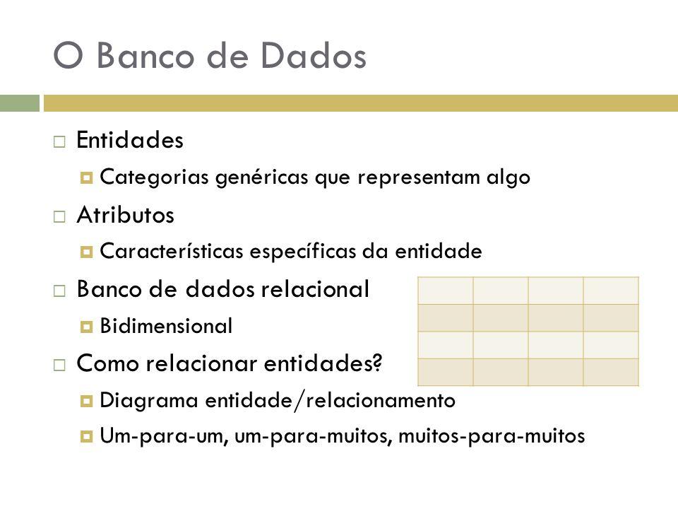 O Banco de Dados  Entidades  Categorias genéricas que representam algo  Atributos  Características específicas da entidade  Banco de dados relaci
