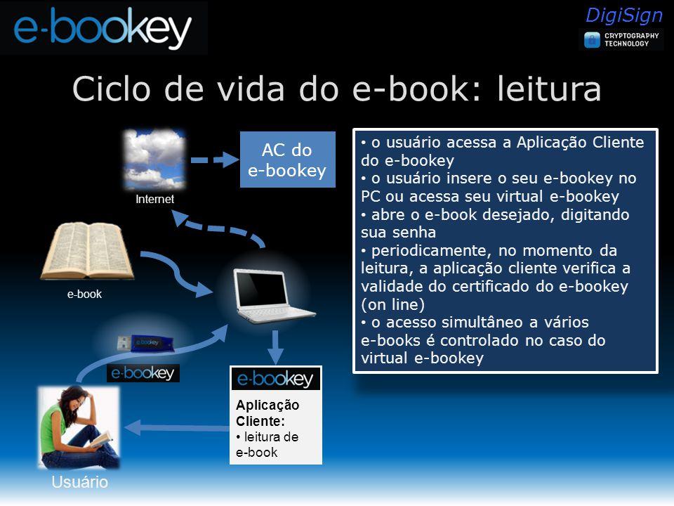 DigiSign Ciclo de vida do e-book: leitura Usuário Internet Aplicação Cliente: leitura de e-book e-book AC do e-bookey o usuário acessa a Aplicação Cliente do e-bookey o usuário insere o seu e-bookey no PC ou acessa seu virtual e-bookey abre o e-book desejado, digitando sua senha periodicamente, no momento da leitura, a aplicação cliente verifica a validade do certificado do e-bookey (on line) o acesso simultâneo a vários e-books é controlado no caso do virtual e-bookey