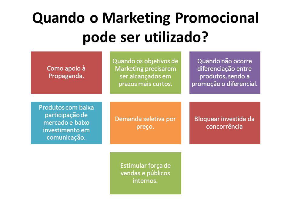 Quando o Marketing Promocional pode ser utilizado? Como apoio à Propaganda. Quando os objetivos de Marketing precisarem ser alcançados em prazos mais