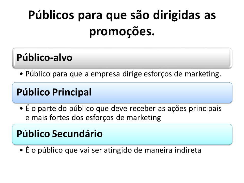 Públicos para que são dirigidas as promoções. Público-alvo Público para que a empresa dirige esforços de marketing. Público Principal É o parte do púb