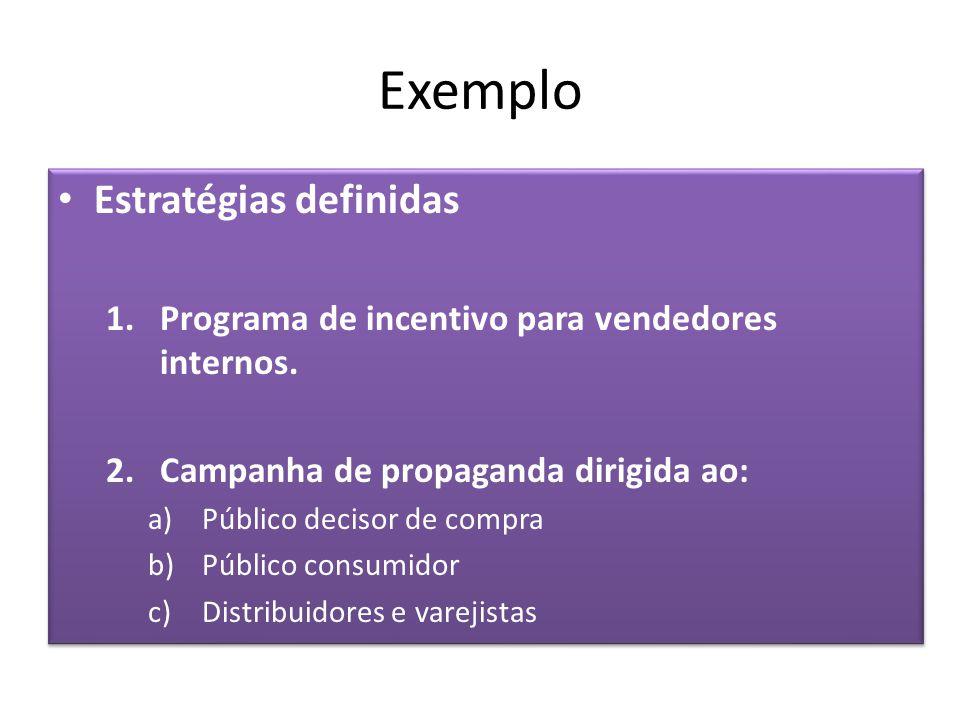 Exemplo Estratégias definidas 1.Programa de incentivo para vendedores internos. 2.Campanha de propaganda dirigida ao: a)Público decisor de compra b)Pú