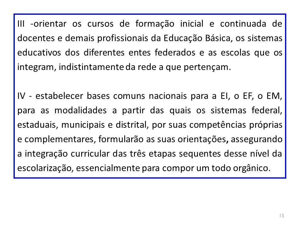 15 deve priorizar os processos capazes de gerar sujeitos inventivos, participativos, cooperativos, preparados para diversificadas inserções sociais, p
