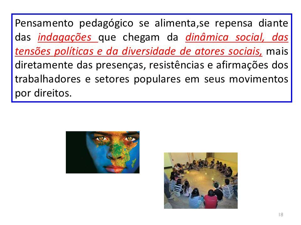 18 Pensamento pedagógico se alimenta,se repensa diante das indagações que chegam da dinâmica social, das tensões políticas e da diversidade de atores