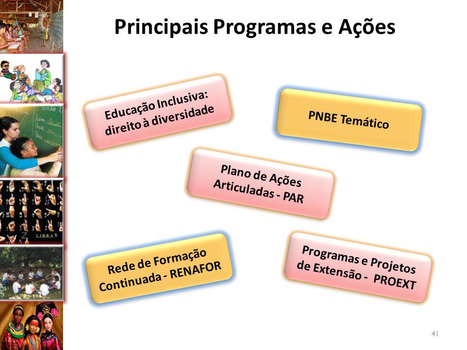 Principais Programas e Ações 41 Programas e Projetos de Extensão - PROEXT PNBE Temático Rede de Formação Continuada - RENAFOR Educação Inclusiva: dire